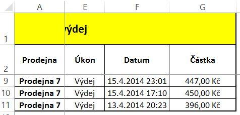 004_ukotveni_pricek